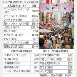 商店街は盛り上がるが…(C)日刊ゲンダイ