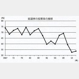 50年前と変わらない「昭和の選挙」/(提供写真)