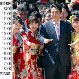 姑息な安倍首相「桜を見る会」こっそり経費3倍の後ろ暗さ
