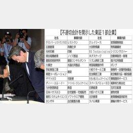 あれから4年だが…(東芝の謝罪会見)/(C)日刊ゲンダイ