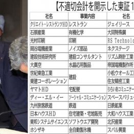 """2018年度50社で過去3番目の多さ 不適切会計""""高止まり""""裏側"""