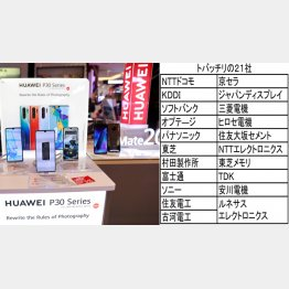 名だたる日本企業がズラリ(C)ロイター