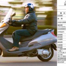 趣味でバイクを再開し出費が膨らんできた…どう捻出する?