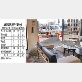 94歳の男性運転の軽トラック(奥)が店舗に突っ込んだ事故現場(福岡市)/(C)共同通信社