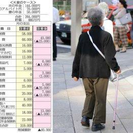 夫の退職後 専業主婦だった妻の交際費や洋服代が激増した