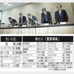 平成の大型倒産だったタカタ(C)日刊ゲンダイ