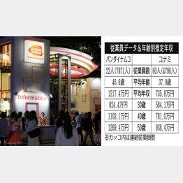 バンダイナムコとコナミ(C)日刊ゲンダイ