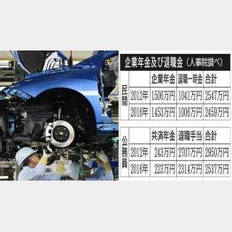 さすがはトヨタ! モデルケースで月額21万円(C)共同通信社