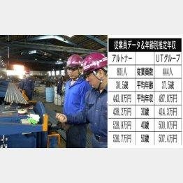 外国人労働者の人材活用も推進(C)共同通信社