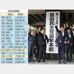 激戦が予想される16選挙区(C)共同通信社