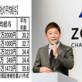 ZOZOは502万円 ネット系5社の「平均給与」これが最新版