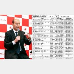 適正額か?(武田薬品のウェバー社長)/(C)日刊ゲンダイ