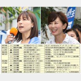 塩村文夏候補(左)と亀石倫子候補(C)日刊ゲンダイ