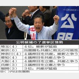 暴挙だらけの6年(C)日刊ゲンダイ