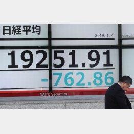 株価2万円割れが現実に?(C)日刊ゲンダイ