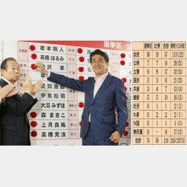 ご満悦の安倍首相(右)と二階幹事長/(C)日刊ゲンダイ