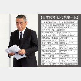 岡本社長の会見はグダグダだった(C)日刊ゲンダイ