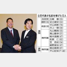 丸山穂高議員(右)が入党で握手する立花代表/(C)日刊ゲンダイ