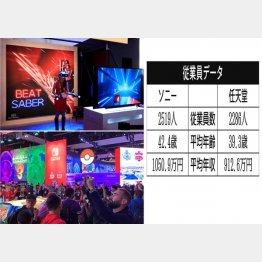 ソニーと任天堂(C)新華社/共同通信イメージズ