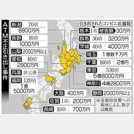 2016年、日本のコンビニのATMで約18億6000万円が一斉に引き出された(C)共同通信社