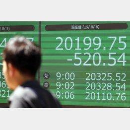 2万円割れは目前(C)日刊ゲンダイ
