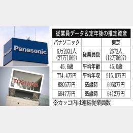 パナソニックと東芝(C)日刊ゲンダイ