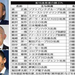 左上から孫正義氏、柳井正氏、前沢友作氏