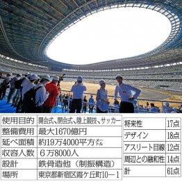 新国立競技場の完成は2019年11月末(C)日刊ゲンダイ