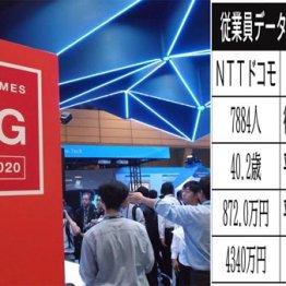 来年から5Gサービス開始 NTTドコモ×ソフトバンクGの給与は