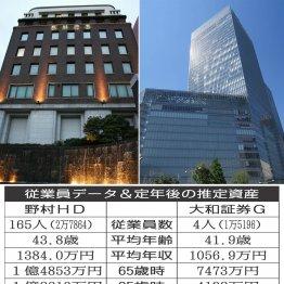 85歳でも資産は1億円超え…野村HDと大和証券Gの生涯給与は