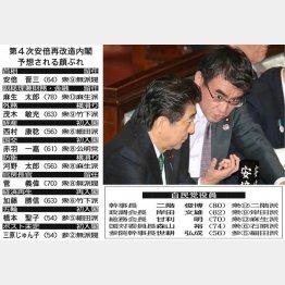 嫌韓姿勢が気に入られ(安倍首相と河野外相)/(C)日刊ゲンダイ