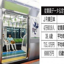 10月から新料金に移行 JR東日本とJR西日本の生涯給与は?