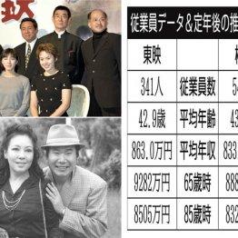 シネコンで娯楽の王様が復活 東映と松竹の生涯給与を比較