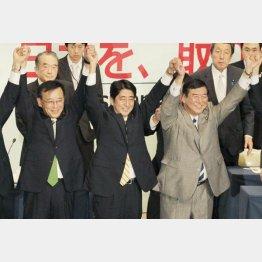 安倍総裁の続投で流れができた(C)日刊ゲンダイ