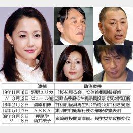 (左から時計回りに)沢尻エリカ、ピエール瀧、清原和博、ASKA、酒井法子(C)日刊ゲンダイ