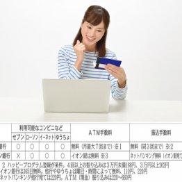 お財布代わりにするならどっち?「楽天銀行vsイオン銀行」