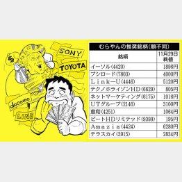 """""""むらやんの推奨銘柄(順不同)"""" イラスト・クロキタダユキ"""