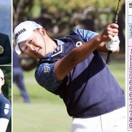 賞金王争いの今平は34位…WR上位100位に日本人2人の謎解き