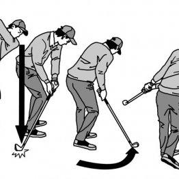 クラブを極端に低く丸く振ると骨盤を開いたインパクトを抑えられる