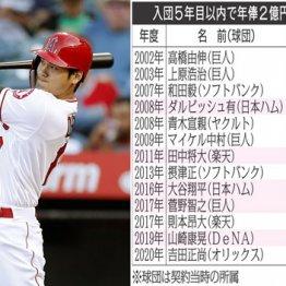 大谷、菅野…更改で気になる高給取り5選手のカネの使い道