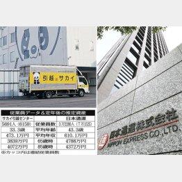 「サカイ引越」と「日本通運」/(C)日刊ゲンダイ
