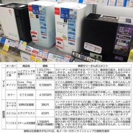 ハイブリッド式加湿器は2万円前後。下段は表2(C)日刊ゲンダイ