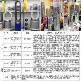 ダイソン(左上)は空気清浄機能付きも。グラファイトヒーターは「速暖0・2秒」。下段は表1/(C)日刊ゲンダイ