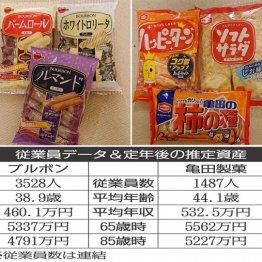 【ブルボンvs亀田製菓】知名度バツグンの菓子メーカー対決