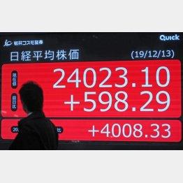 市場は活気づいている(C)日刊ゲンダイ