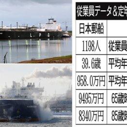 【日本郵船vs商船三井】米国とイランの軍事衝突が懸念材料
