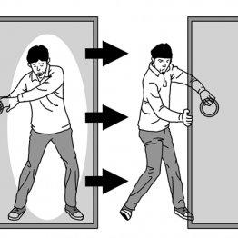 鉄のふすまを開くように体の力を使って手と腕を移動させる