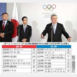 札幌の秋元市長(央)はバッハ会長(右)と会談(左は山下泰裕JOC会長)/(C)日刊ゲンダイ