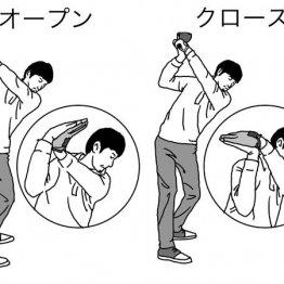 左手首を手のひら側へ シャットフェースのトップを作れる
