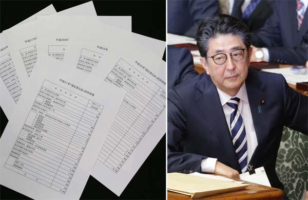 ちゃんと保管されていた「桜」文書(左)と墓穴を掘った安倍首相(C)日刊ゲンダイ
